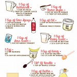 Healthy Baking Substitution Printable