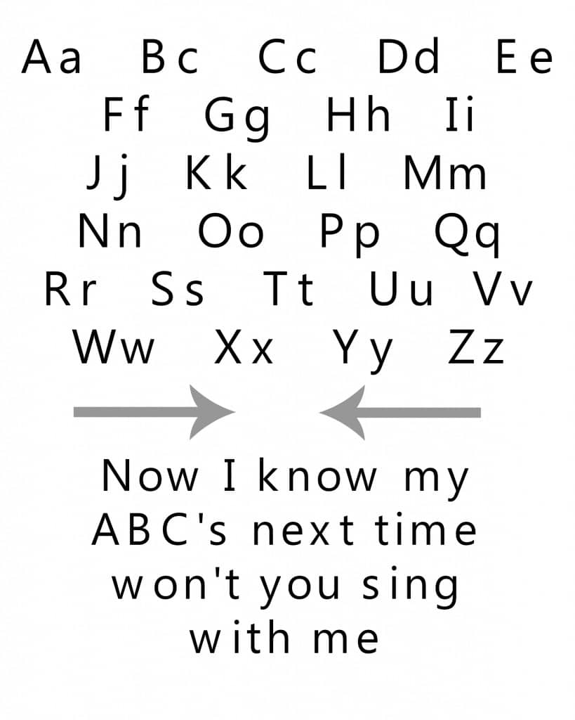 ABC Song Printable - Our Heavenly Home