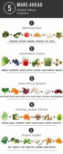 Make Ahead Salad in a Jar