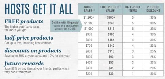 Host Sales Freebies
